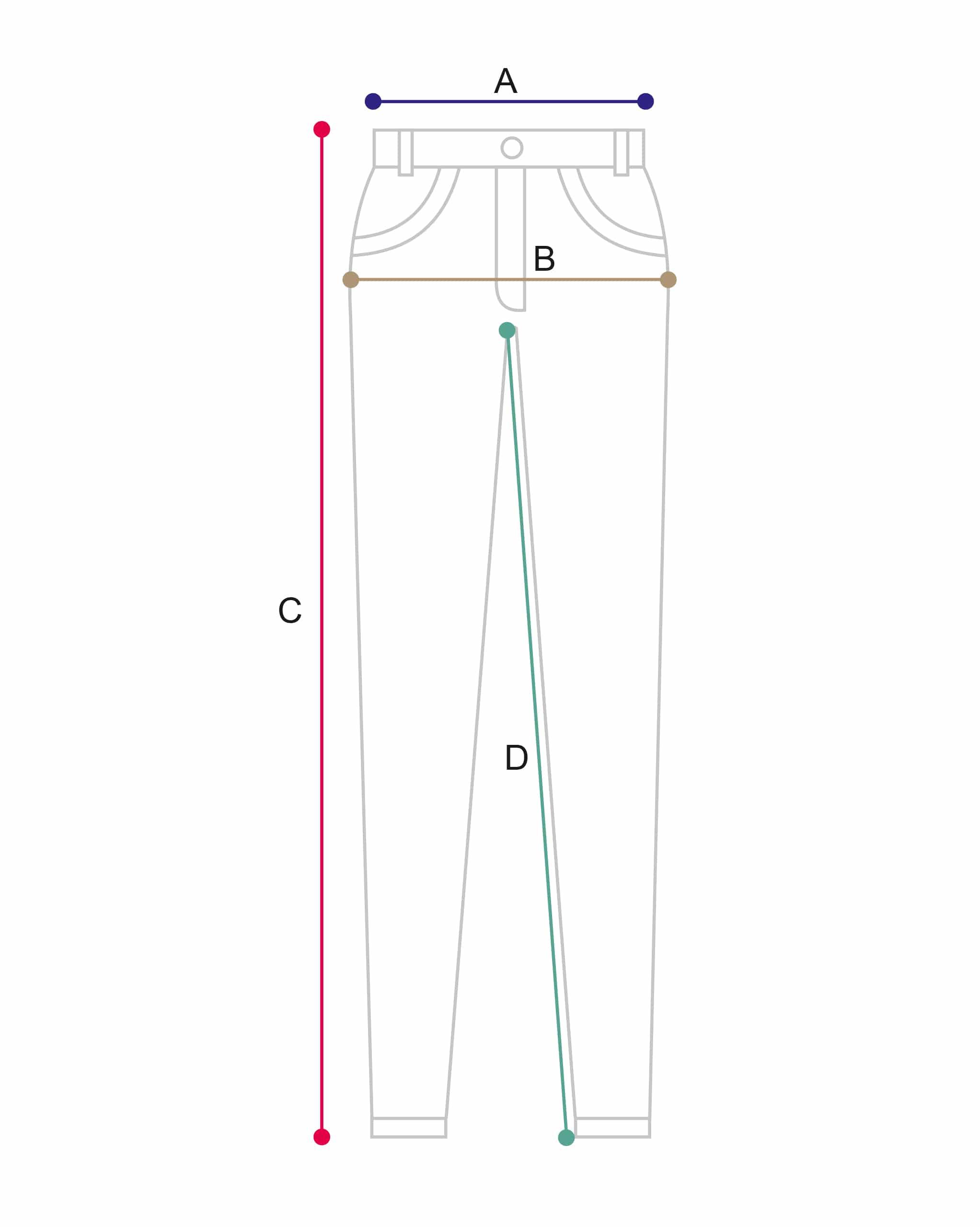 Pants Polly Size chart